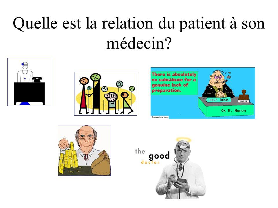 Quelle est la relation du patient à son médecin?