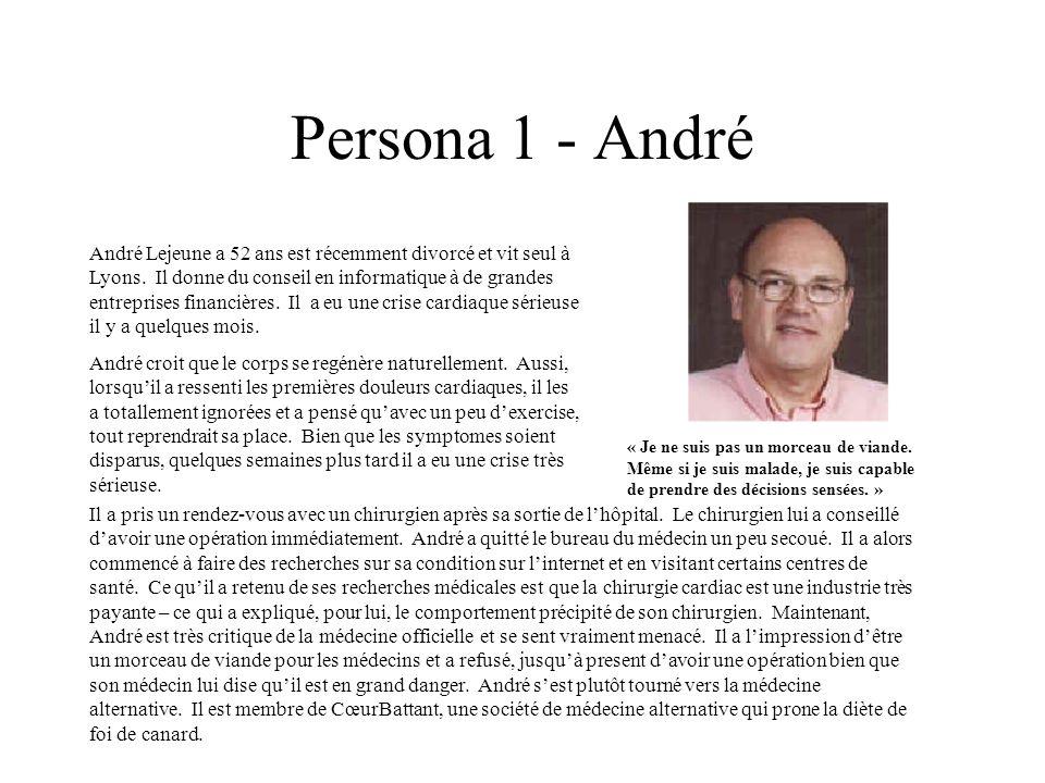 Persona 1 - André André Lejeune a 52 ans est récemment divorcé et vit seul à Lyons.
