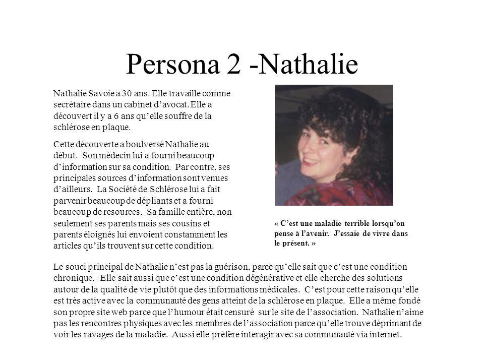 Persona 2 -Nathalie Nathalie Savoie a 30 ans.
