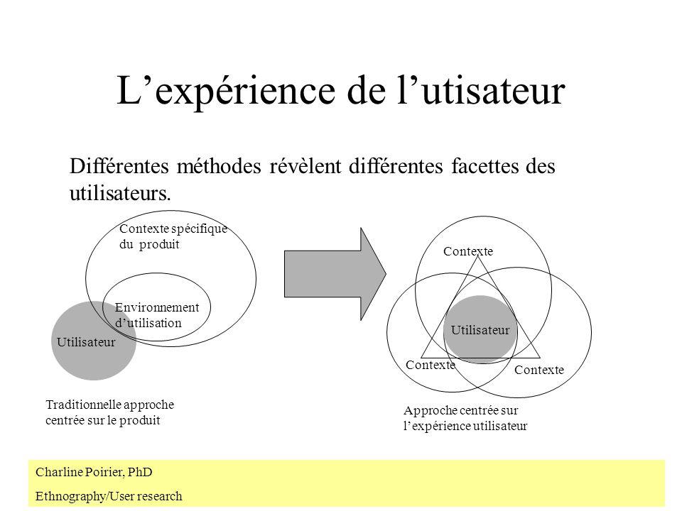 Interviews - où est le travail? Charline Poirier, PhD Ethnography/User research