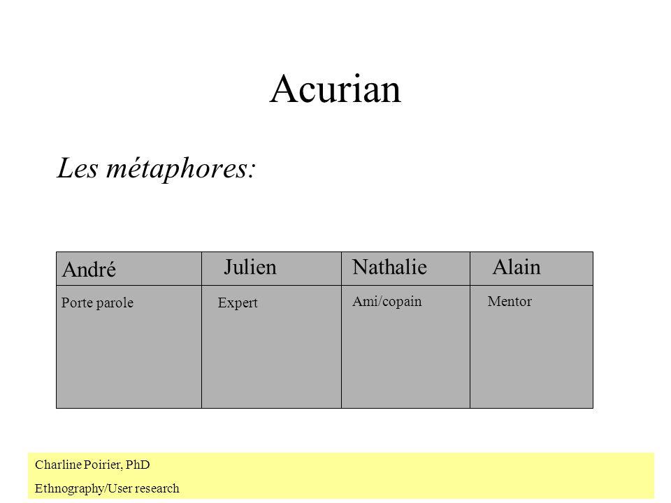 Acurian Les métaphores: André JulienNathalieAlain Porte parole Ami/copain Mentor Expert Charline Poirier, PhD Ethnography/User research