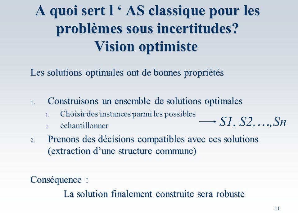 11 Les solutions optimales ont de bonnes propriétés 1.