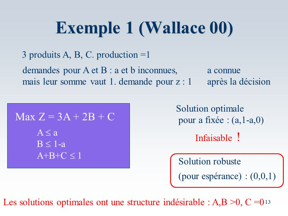 13 Exemple 1 (Wallace 00) 3 produits A, B, C.