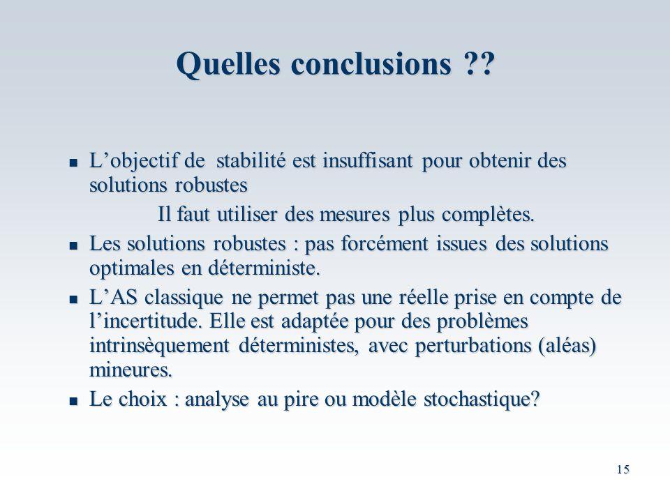 15 Lobjectif de stabilité est insuffisant pour obtenir des solutions robustes Lobjectif de stabilité est insuffisant pour obtenir des solutions robustes Il faut utiliser des mesures plus complètes.