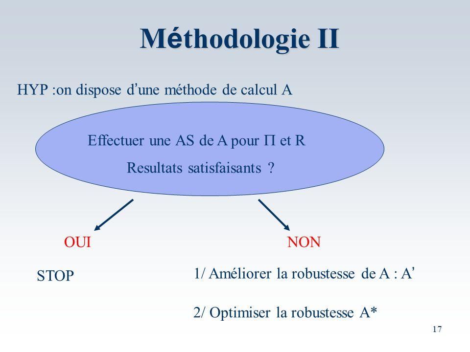 17 M é thodologie II HYP :on dispose d une méthode de calcul A Effectuer une AS de A pour et R Resultats satisfaisants .