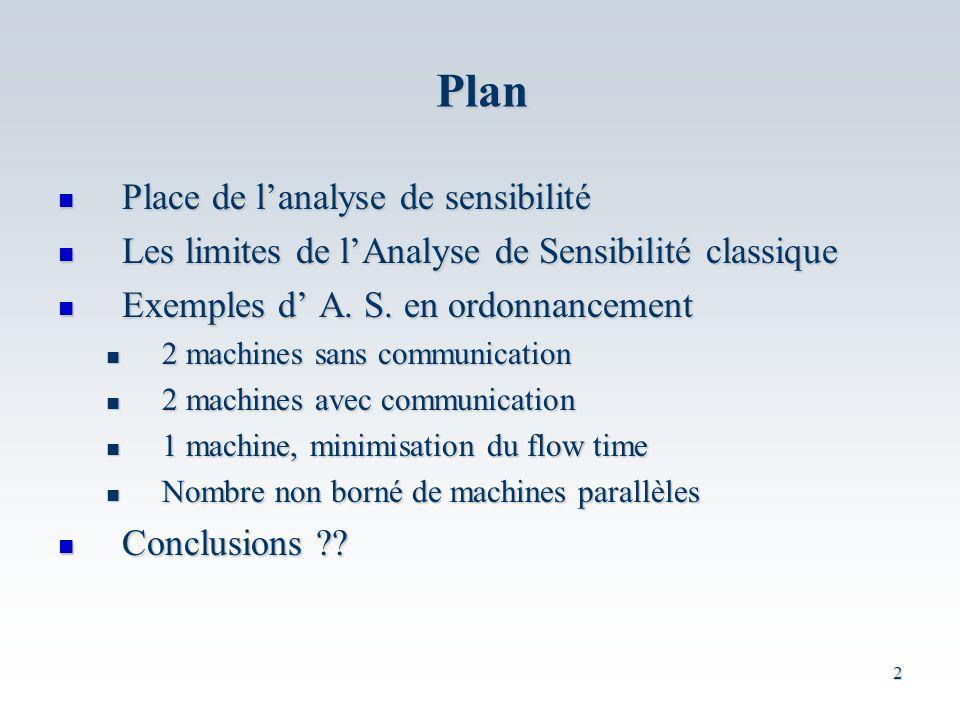 2 Plan Place de lanalyse de sensibilité Place de lanalyse de sensibilité Les limites de lAnalyse de Sensibilité classique Les limites de lAnalyse de Sensibilité classique Exemples d A.