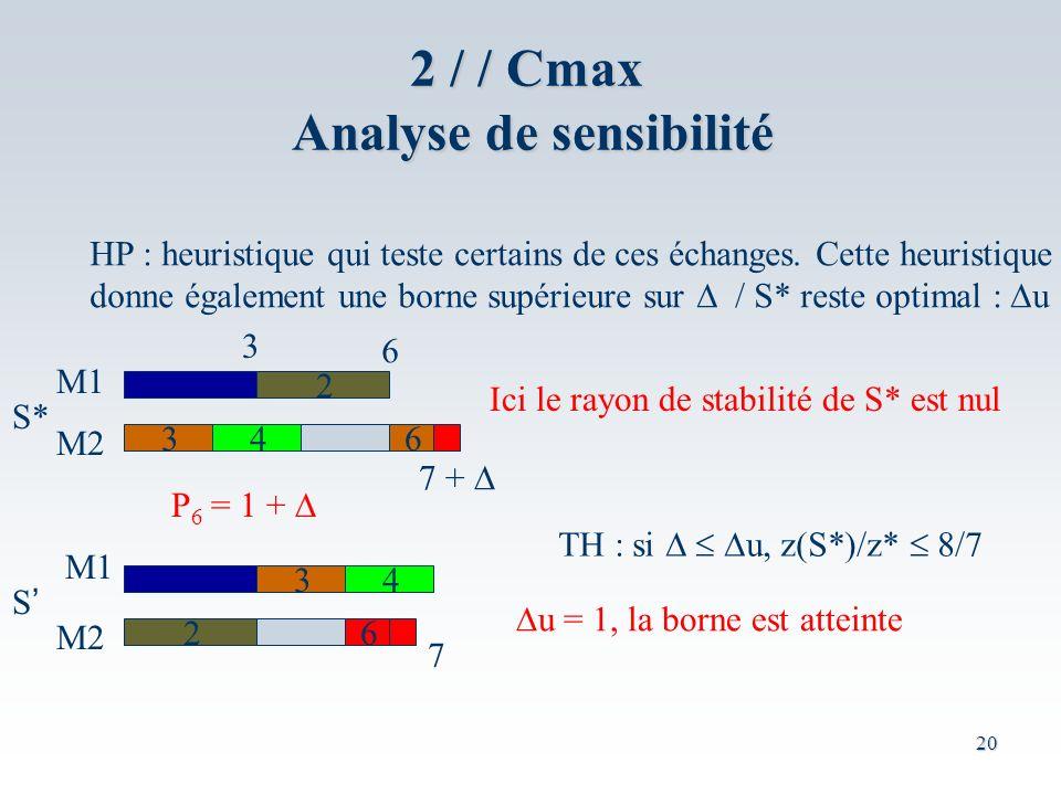 20 2 / / Cmax Analyse de sensibilité 34 2 6 M1 M2 3 7 + 6 S* P 6 = 1 + 34 26 M1 M2 S 7 Ici le rayon de stabilité de S* est nul HP : heuristique qui teste certains de ces échanges.