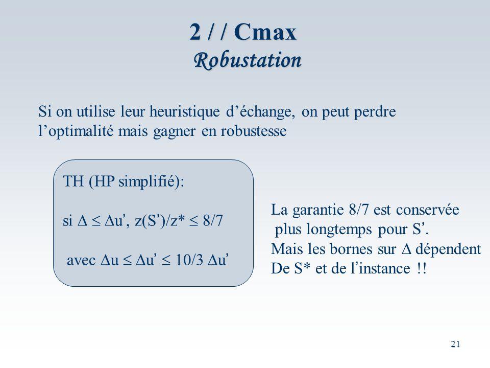 21 2 / / Cmax Robustation Si on utilise leur heuristique déchange, on peut perdre loptimalité mais gagner en robustesse TH (HP simplifié): si u, z(S )/z* 8/7 avec u u 10/3 u La garantie 8/7 est conservée plus longtemps pour S.