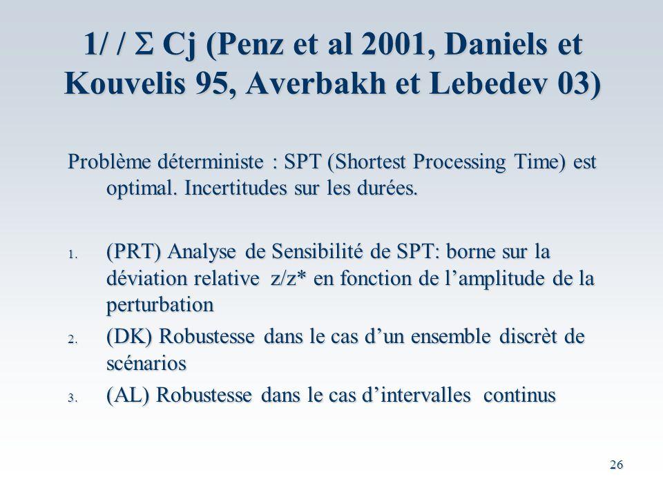 26 Problème déterministe : SPT (Shortest Processing Time) est optimal.