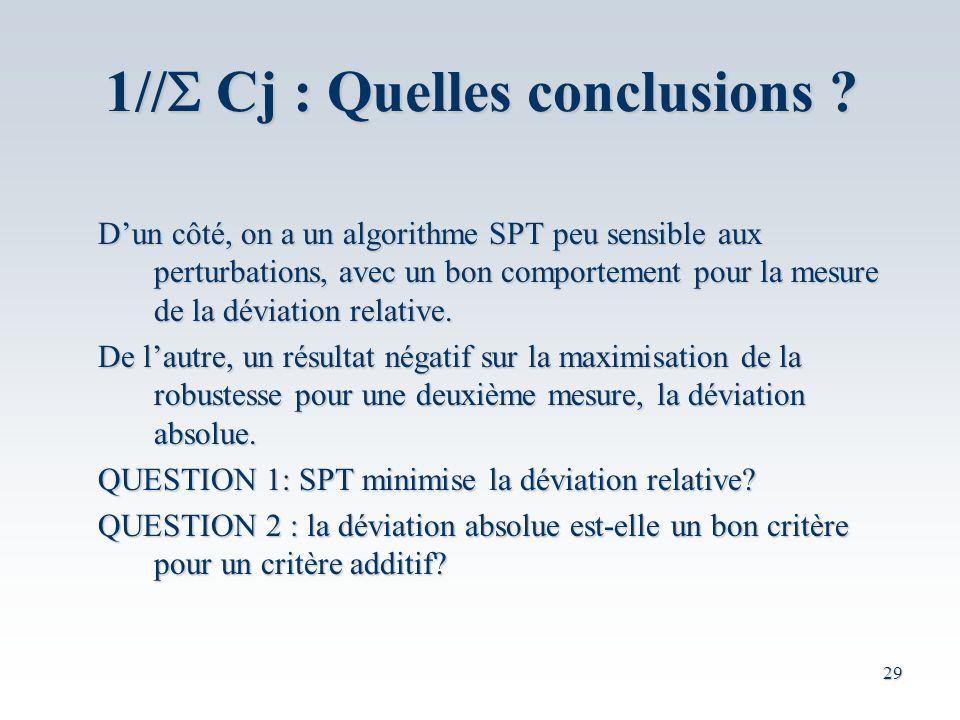29 Dun côté, on a un algorithme SPT peu sensible aux perturbations, avec un bon comportement pour la mesure de la déviation relative.