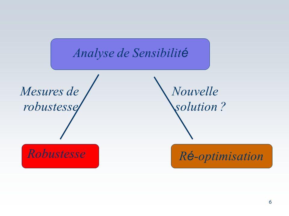 6 Analyse de Sensibilit é Robustesse R é -optimisation Mesures de robustesse Nouvelle solution ?