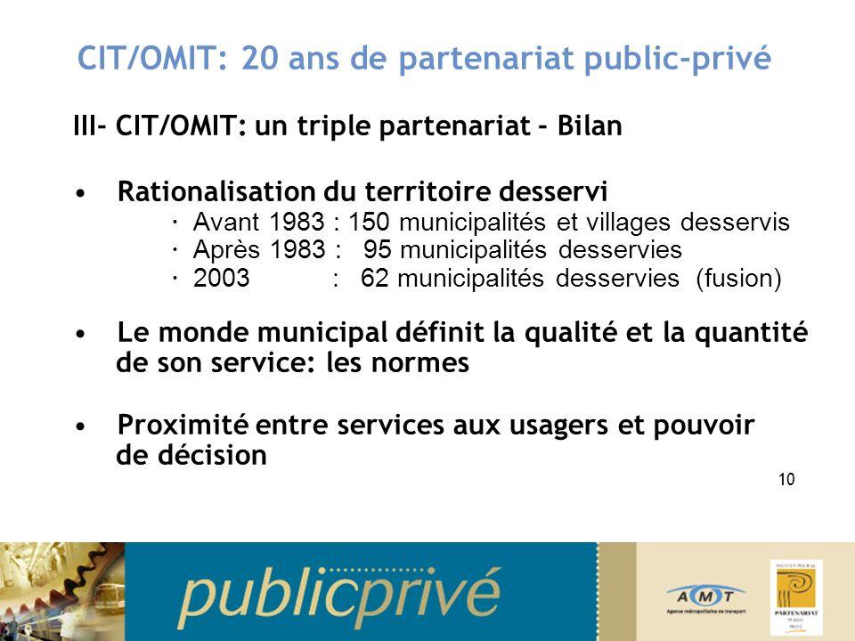 CIT/OMIT: 20 ans de partenariat public-privé III- CIT/OMIT: un triple partenariat - Bilan Rationalisation du territoire desservi Avant 1983 : 150 muni