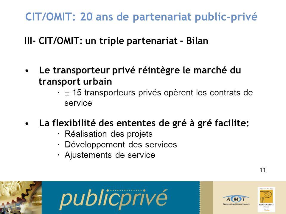 CIT/OMIT: 20 ans de partenariat public-privé III- CIT/OMIT: un triple partenariat - Bilan Le transporteur privé réintègre le marché du transport urbain 15 transporteurs privés opèrent les contrats de service La flexibilité des ententes de gré à gré facilite: Réalisation des projets Développement des services Ajustements de service 11