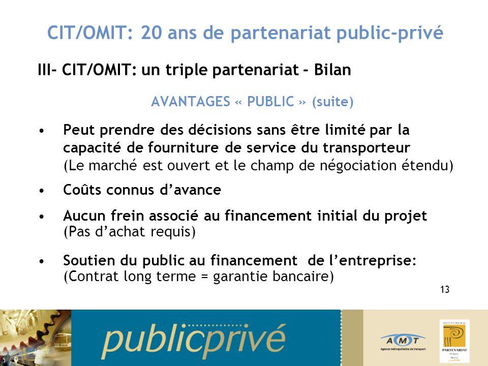 CIT/OMIT: 20 ans de partenariat public-privé III- CIT/OMIT: un triple partenariat - Bilan AVANTAGES « PUBLIC » (suite) Peut prendre des décisions sans être limité par la capacité de fourniture de service du transporteur (Le marché est ouvert et le champ de négociation étendu) Coûts connus davance Aucun frein associé au financement initial du projet (Pas dachat requis) Soutien du public au financement de lentreprise: (Contrat long terme = garantie bancaire) 13