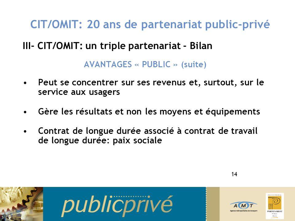CIT/OMIT: 20 ans de partenariat public-privé III- CIT/OMIT: un triple partenariat - Bilan AVANTAGES « PUBLIC » (suite) Peut se concentrer sur ses reve
