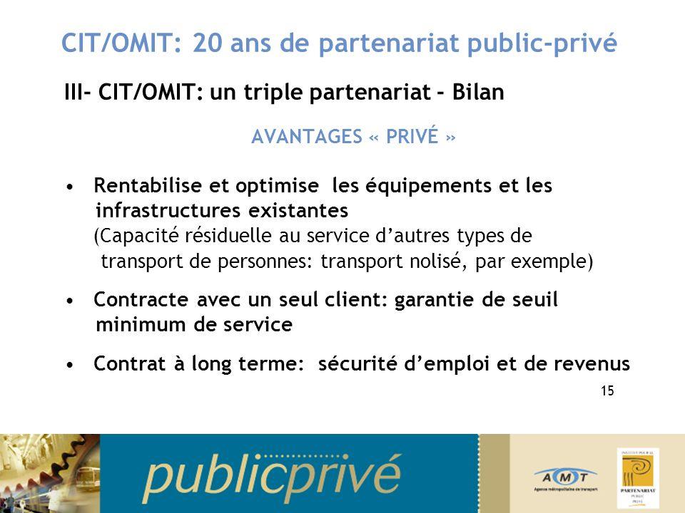 CIT/OMIT: 20 ans de partenariat public-privé III- CIT/OMIT: un triple partenariat - Bilan AVANTAGES « PRIVÉ » Rentabilise et optimise les équipements et les infrastructures existantes (Capacité résiduelle au service dautres types de transport de personnes: transport nolisé, par exemple) Contracte avec un seul client: garantie de seuil minimum de service Contrat à long terme: sécurité demploi et de revenus 15