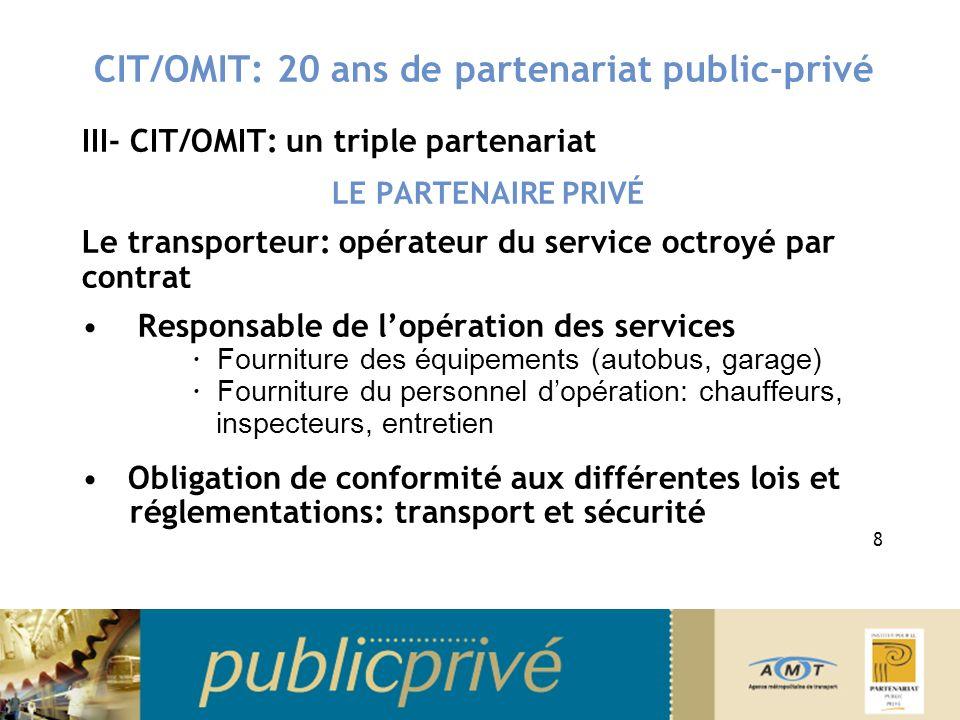 CIT/OMIT: 20 ans de partenariat public-privé III- CIT/OMIT: un triple partenariat LE PARTENAIRE GOUVERNEMENTAL Approbation du ministère des Affaires municipales: contrat de service à long terme Approbation du MTQ sur les ententes conclues: décret constitutif Pouvoir darbitre du MTQ: inclure ou non une municipalité à lentente MTQ: partenaire financier: ouverture du programme daide aux CIT/OMIT 9