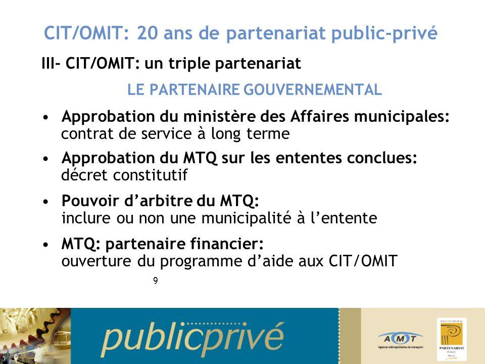 CIT/OMIT: 20 ans de partenariat public-privé IV- Un partenariat en crise De 1996 à 2002: Progression achalandage Progression des coûts Progression de la part des usagers Progression de la part municipale Stagnation de la part gouvernementale 20