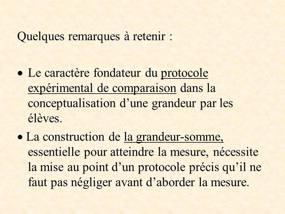 Quelques remarques à retenir : Le caractère fondateur du protocole expérimental de comparaison dans la conceptualisation dune grandeur par les élèves.