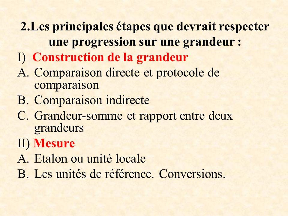 2.Les principales étapes que devrait respecter une progression sur une grandeur : I) Construction de la grandeur A.Comparaison directe et protocole de