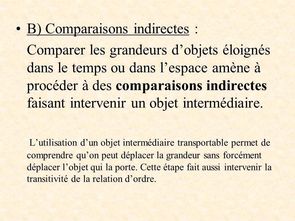 B) Comparaisons indirectes : Comparer les grandeurs dobjets éloignés dans le temps ou dans lespace amène à procéder à des comparaisons indirectes fais