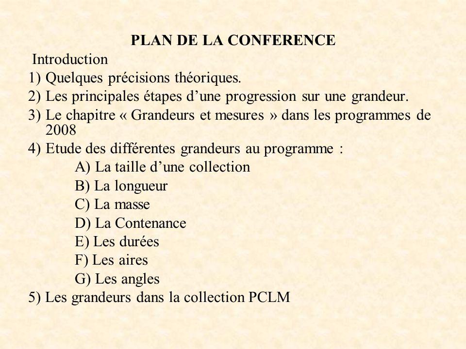 PLAN DE LA CONFERENCE Introduction 1)Quelques précisions théoriques. 2)Les principales étapes dune progression sur une grandeur. 3)Le chapitre « Grand