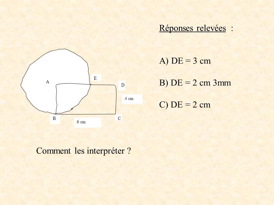 BC A D E 4 cm 6 cm Réponses relevées : A) DE = 3 cm B) DE = 2 cm 3mm C) DE = 2 cm Comment les interpréter ?