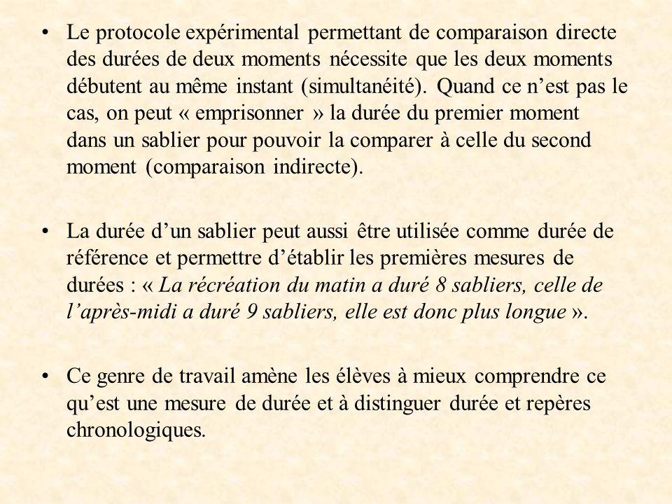 Le protocole expérimental permettant de comparaison directe des durées de deux moments nécessite que les deux moments débutent au même instant (simult