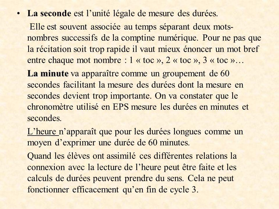 La seconde est lunité légale de mesure des durées. Elle est souvent associée au temps séparant deux mots- nombres successifs de la comptine numérique.