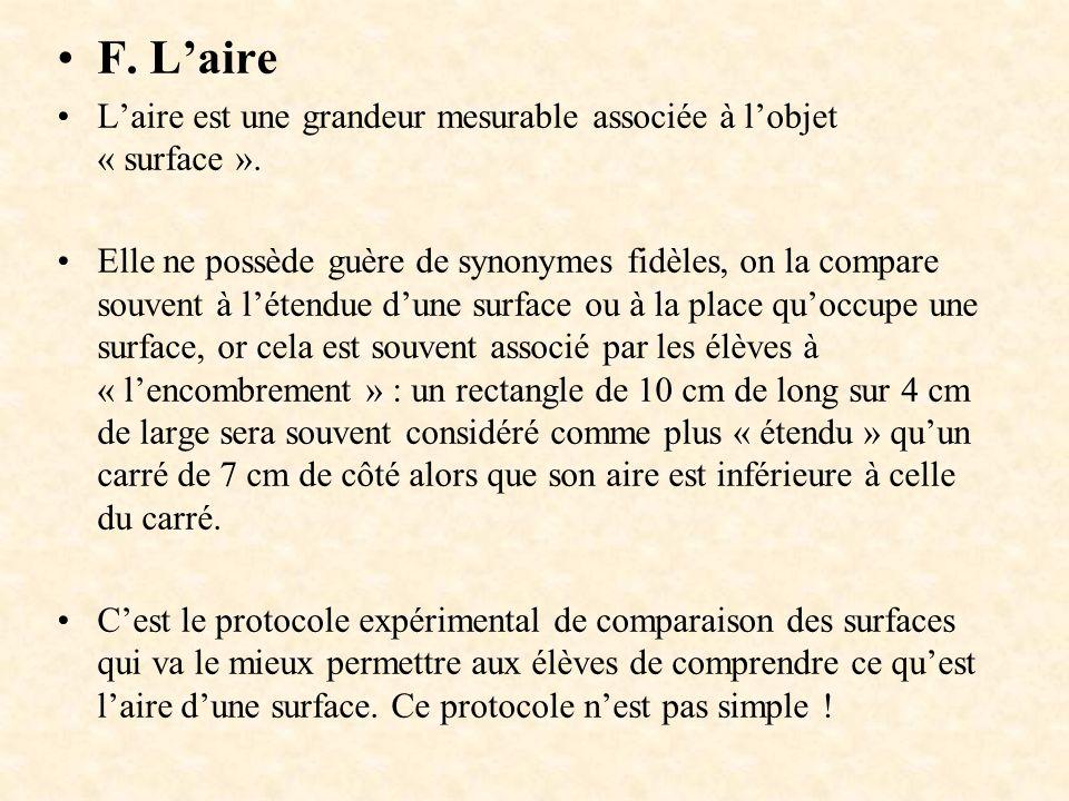 F. Laire Laire est une grandeur mesurable associée à lobjet « surface ». Elle ne possède guère de synonymes fidèles, on la compare souvent à létendue