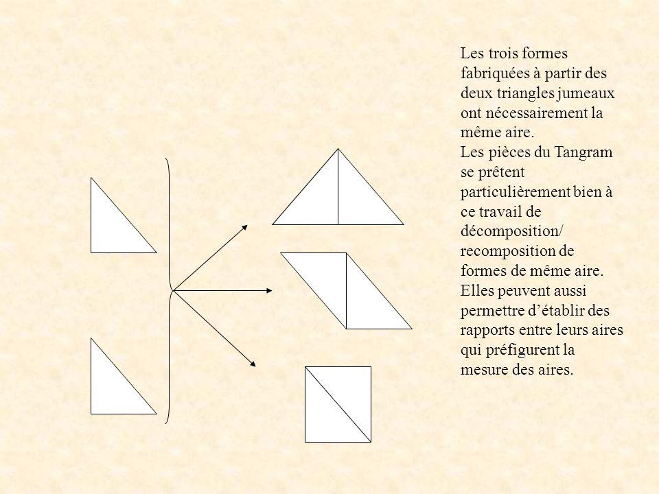 Les trois formes fabriquées à partir des deux triangles jumeaux ont nécessairement la même aire. Les pièces du Tangram se prêtent particulièrement bie
