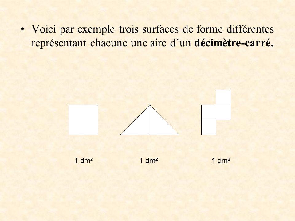 Voici par exemple trois surfaces de forme différentes représentant chacune une aire dun décimètre-carré. 1 dm² 1 dm²1 dm²