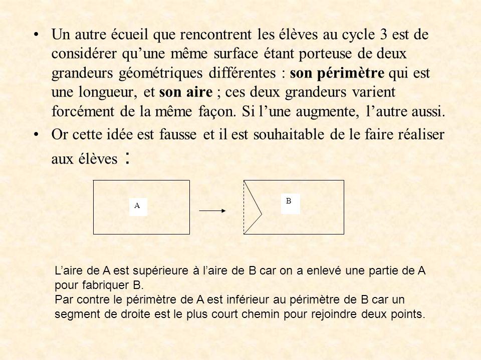Un autre écueil que rencontrent les élèves au cycle 3 est de considérer quune même surface étant porteuse de deux grandeurs géométriques différentes :