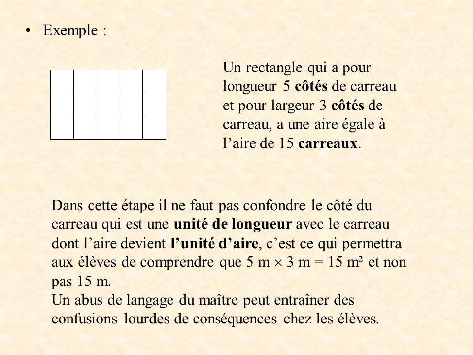 Exemple : Un rectangle qui a pour longueur 5 côtés de carreau et pour largeur 3 côtés de carreau, a une aire égale à laire de 15 carreaux. Dans cette