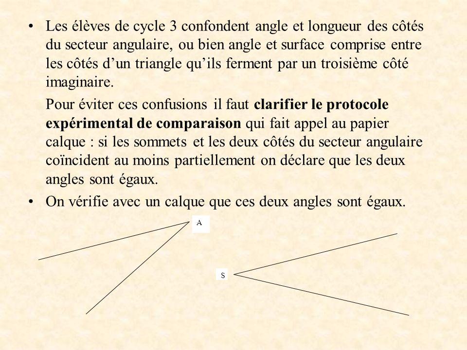 Les élèves de cycle 3 confondent angle et longueur des côtés du secteur angulaire, ou bien angle et surface comprise entre les côtés dun triangle quil