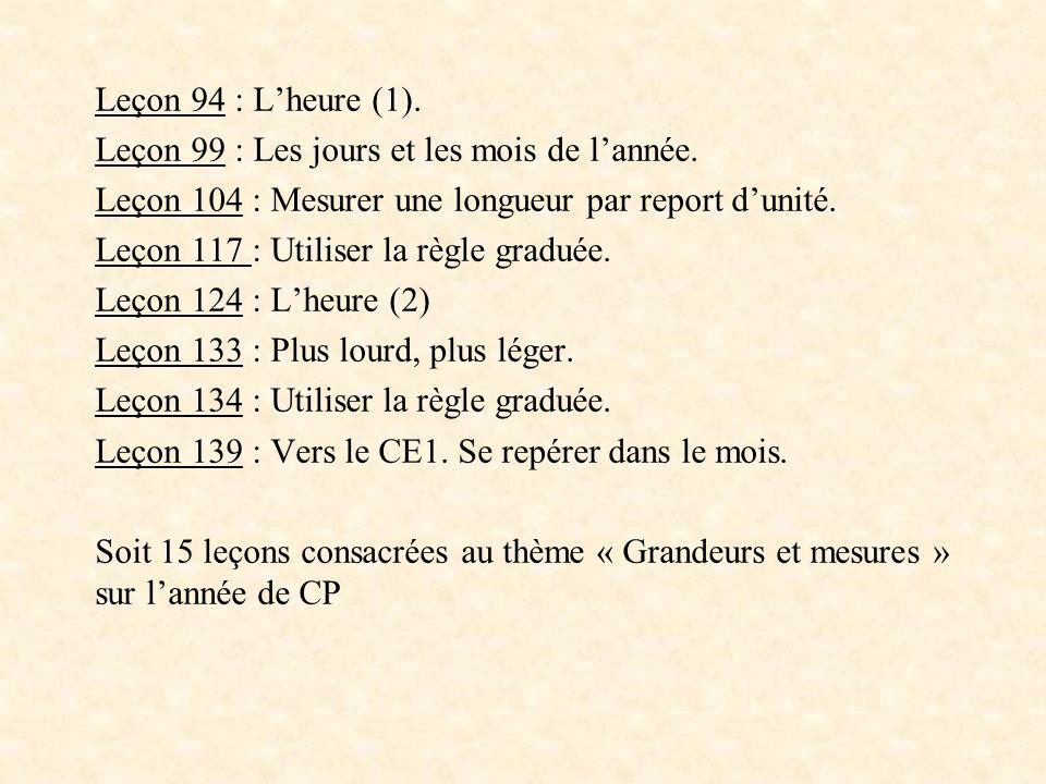 Leçon 94 : Lheure (1). Leçon 99 : Les jours et les mois de lannée. Leçon 104 : Mesurer une longueur par report dunité. Leçon 117 : Utiliser la règle g