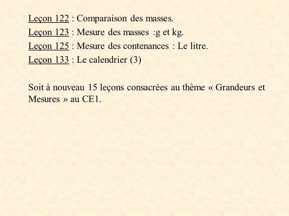 Leçon 122 : Comparaison des masses. Leçon 123 : Mesure des masses :g et kg. Leçon 125 : Mesure des contenances : Le litre. Leçon 133 : Le calendrier (