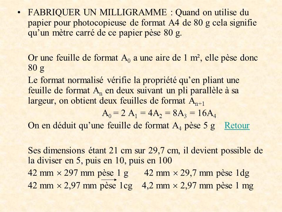 FABRIQUER UN MILLIGRAMME : Quand on utilise du papier pour photocopieuse de format A4 de 80 g cela signifie quun mètre carré de ce papier pèse 80 g. O
