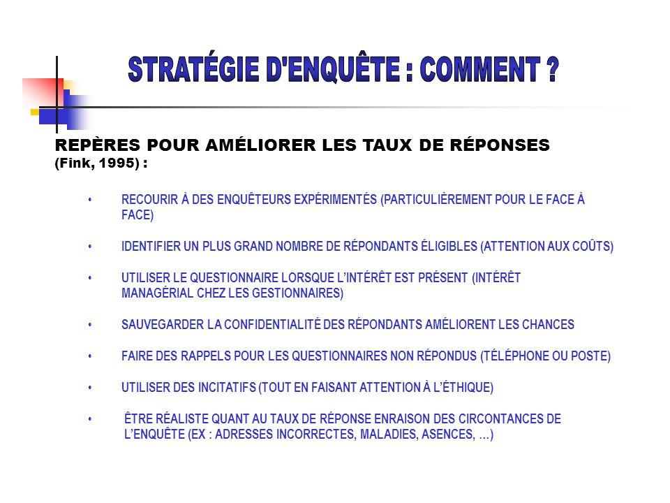 REPÈRES POUR AMÉLIORER LES TAUX DE RÉPONSES (Fink, 1995) : RECOURIR À DES ENQUÊTEURS EXPÉRIMENTÉS (PARTICULIÈREMENT POUR LE FACE À FACE) IDENTIFIER UN
