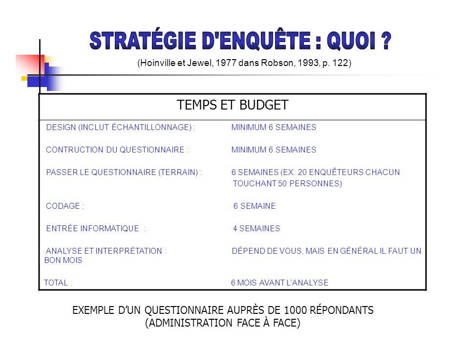 (Hoinville et Jewel, 1977 dans Robson, 1993, p. 122) EXEMPLE DUN QUESTIONNAIRE AUPRÈS DE 1000 RÉPONDANTS (ADMINISTRATION FACE À FACE) TEMPS ET BUDGET