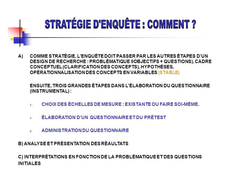 A)COMME STRATÉGIE, LENQUÊTE DOIT PASSER PAR LES AUTRES ÉTAPES DUN DESIGN DE RECHERCHE : PROBLÉMATIQUE 9OBJECTIFS + QUESTIONS), CADRE CONCEPTUEL (CLARI