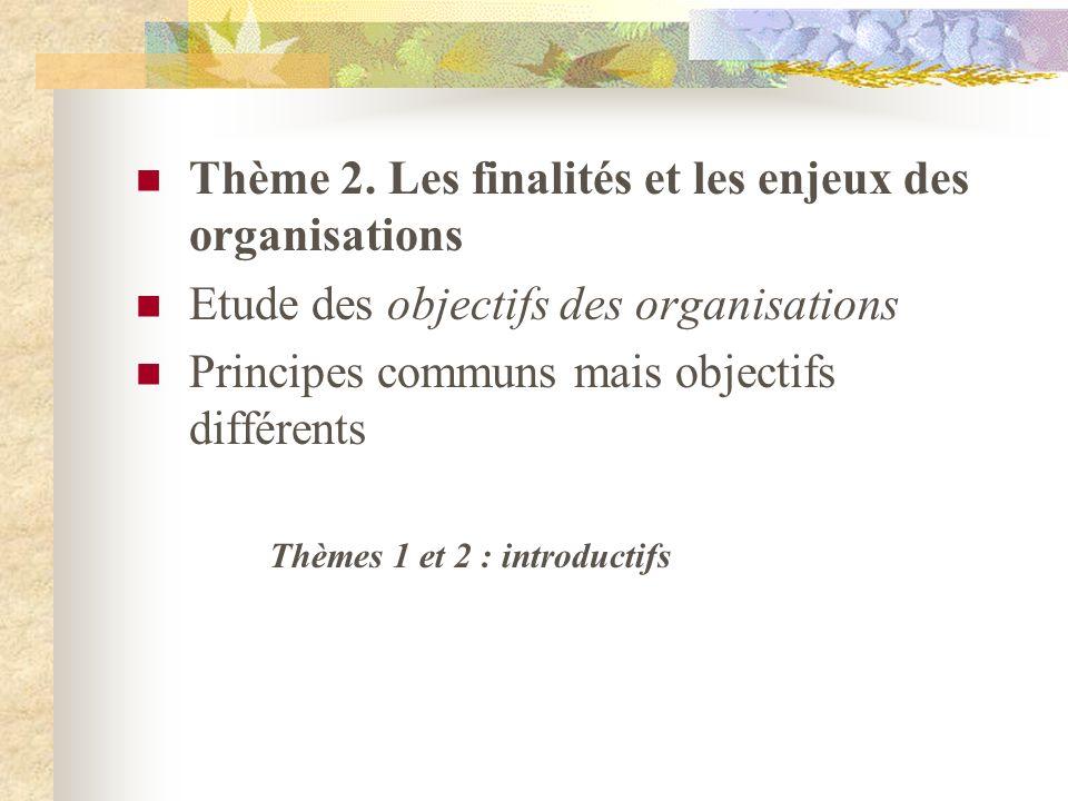 Thème 2. Les finalités et les enjeux des organisations Etude des objectifs des organisations Principes communs mais objectifs différents Thèmes 1 et 2