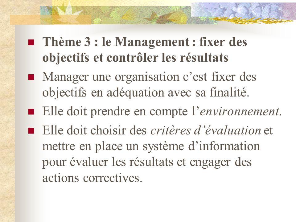 Thème 3 : le Management : fixer des objectifs et contrôler les résultats Manager une organisation cest fixer des objectifs en adéquation avec sa final