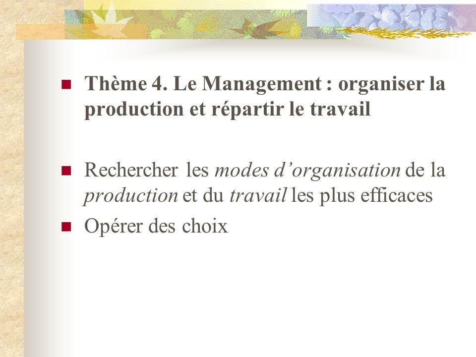 Thème 4. Le Management : organiser la production et répartir le travail Rechercher les modes dorganisation de la production et du travail les plus eff