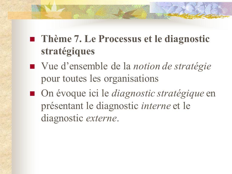 Thème 7. Le Processus et le diagnostic stratégiques Vue densemble de la notion de stratégie pour toutes les organisations On évoque ici le diagnostic