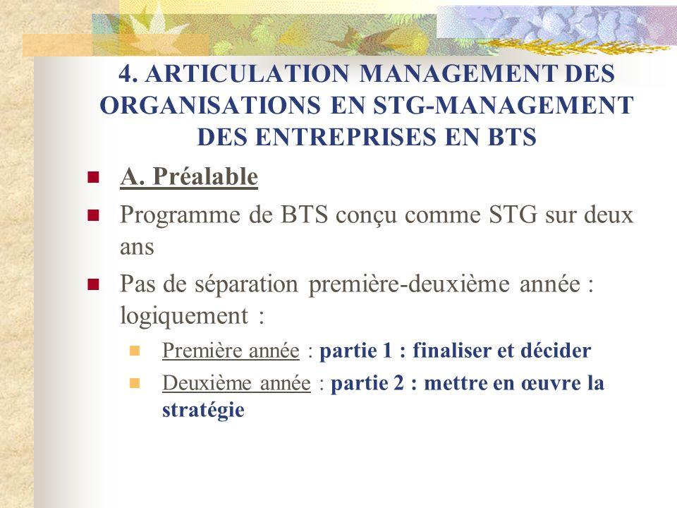 4. ARTICULATION MANAGEMENT DES ORGANISATIONS EN STG-MANAGEMENT DES ENTREPRISES EN BTS A. Préalable Programme de BTS conçu comme STG sur deux ans Pas d