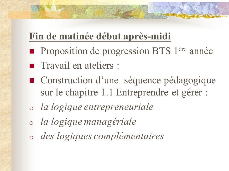 Fin de matinée début après-midi Proposition de progression BTS 1 ère année Travail en ateliers : Construction dune séquence pédagogique sur le chapitr
