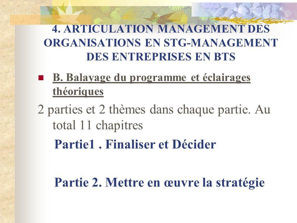4. ARTICULATION MANAGEMENT DES ORGANISATIONS EN STG-MANAGEMENT DES ENTREPRISES EN BTS B. Balayage du programme et éclairages théoriques 2 parties et 2