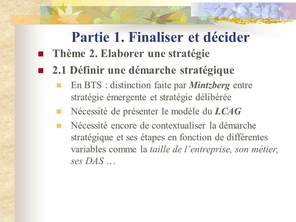 Partie 1. Finaliser et décider Thème 2. Elaborer une stratégie 2.1 Définir une démarche stratégique En BTS : distinction faite par Mintzberg entre str