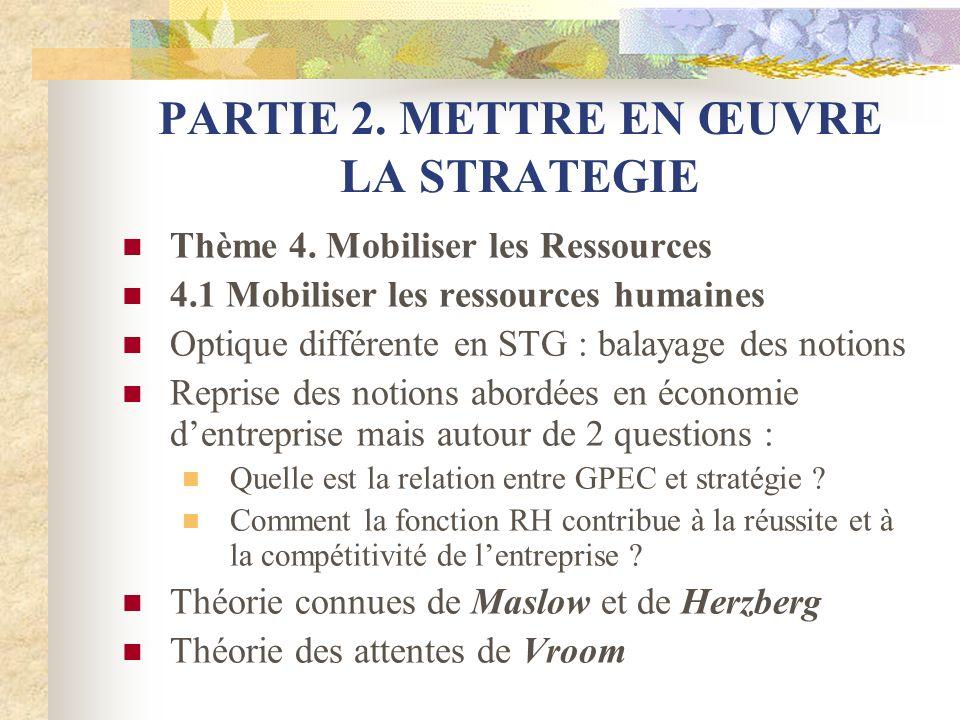 PARTIE 2. METTRE EN ŒUVRE LA STRATEGIE Thème 4. Mobiliser les Ressources 4.1 Mobiliser les ressources humaines Optique différente en STG : balayage de